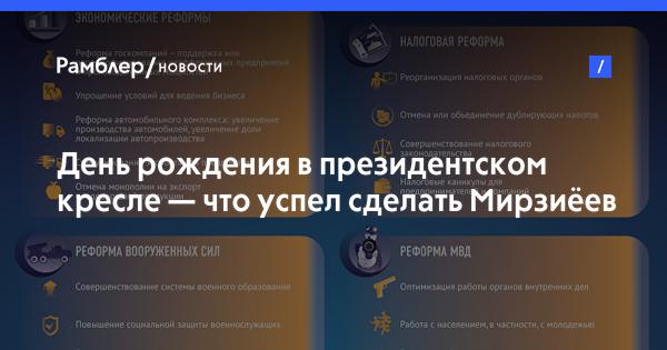 День рождения в президентском кресле— что успел сделать Мирзиёев